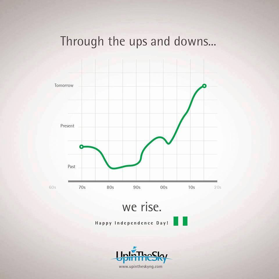 up-in-the-sky-nigerian-independence-day-2016